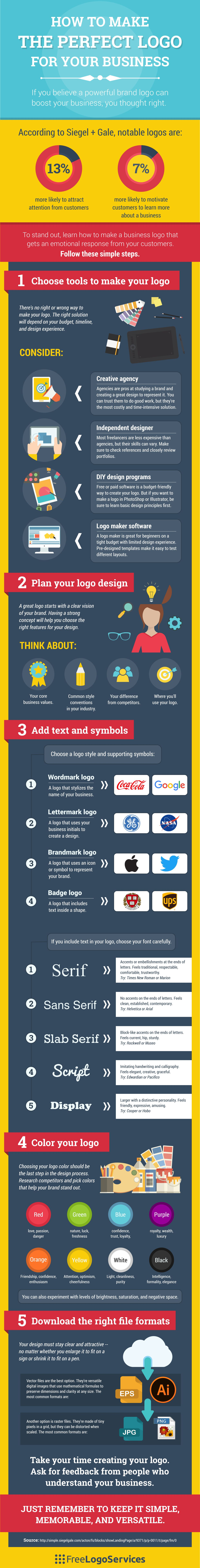 How to Make the Perfect Logo for Your Business [Infographic]